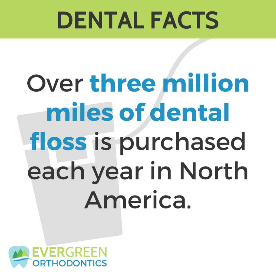 Here's a wild fact about dental floss. Don't forget to buy your share for a healthier smile!