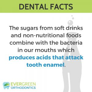 Soft drinks aren't just bad for your health, they're bad for your teeth, too!